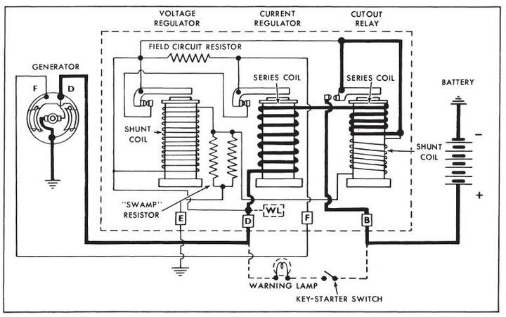 [DIAGRAM] Ford Tractor Wiring Diagram 3000 Series FULL