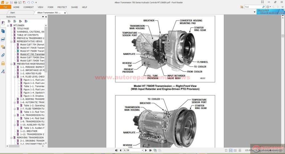 medium resolution of allison 1000 transmission wiring diagram schematic diagram