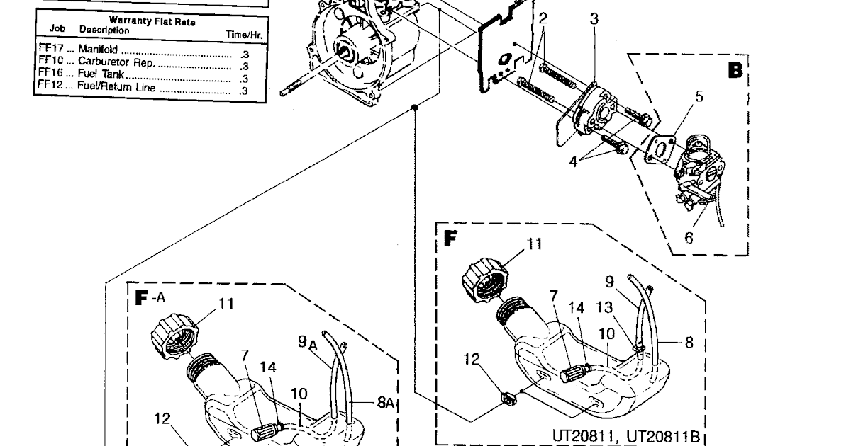 Bolens Schematics