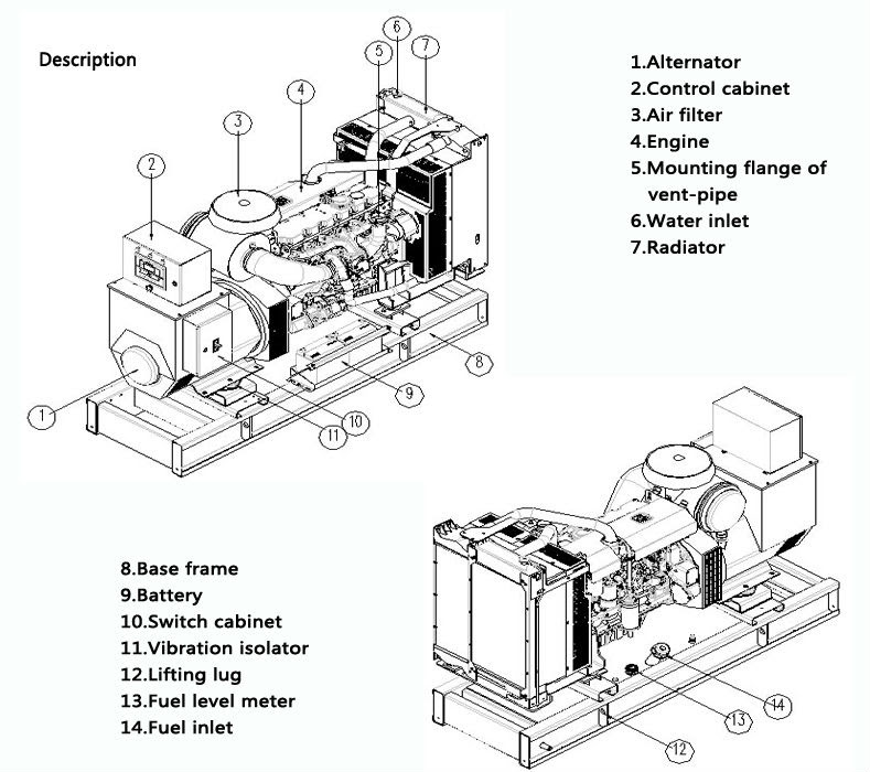 21 Awesome Generac Generator Wiring Diagram