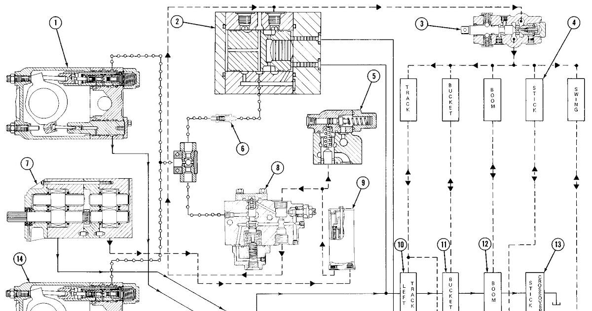 Wiring Diagram: 31 Cat Excavator Control Pattern Diagram