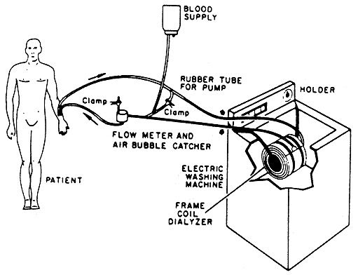 Dialysis Technician Resignation Letter