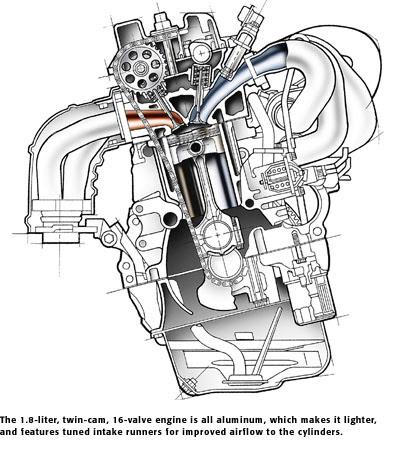 1zz Fe Engine Diagram