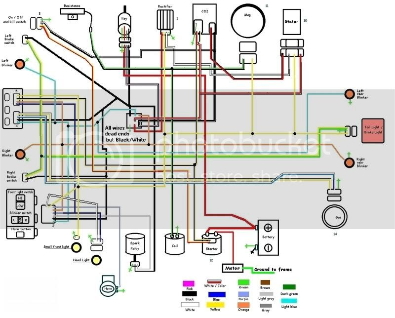 Cc Wiring Diagram Foreign Scooter Repair Wiring Diagrams