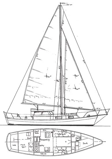 Fishing Boat: Try Sailing cutter plans