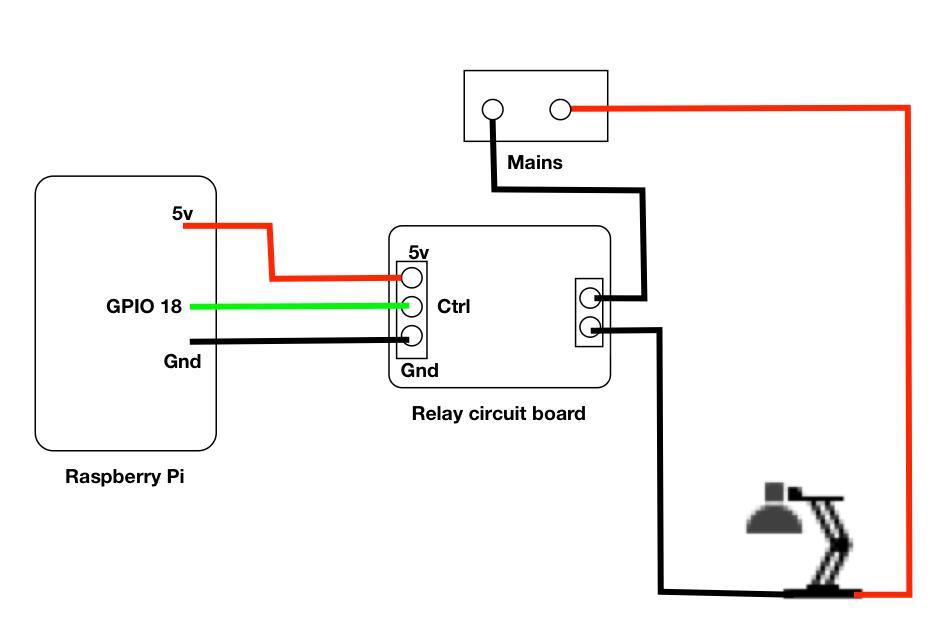 21 Awesome Indak Switch Wiring Diagram