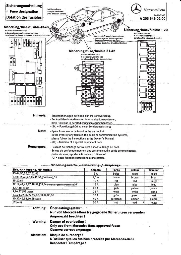 Renault Megane 2003 Fuse Box Location