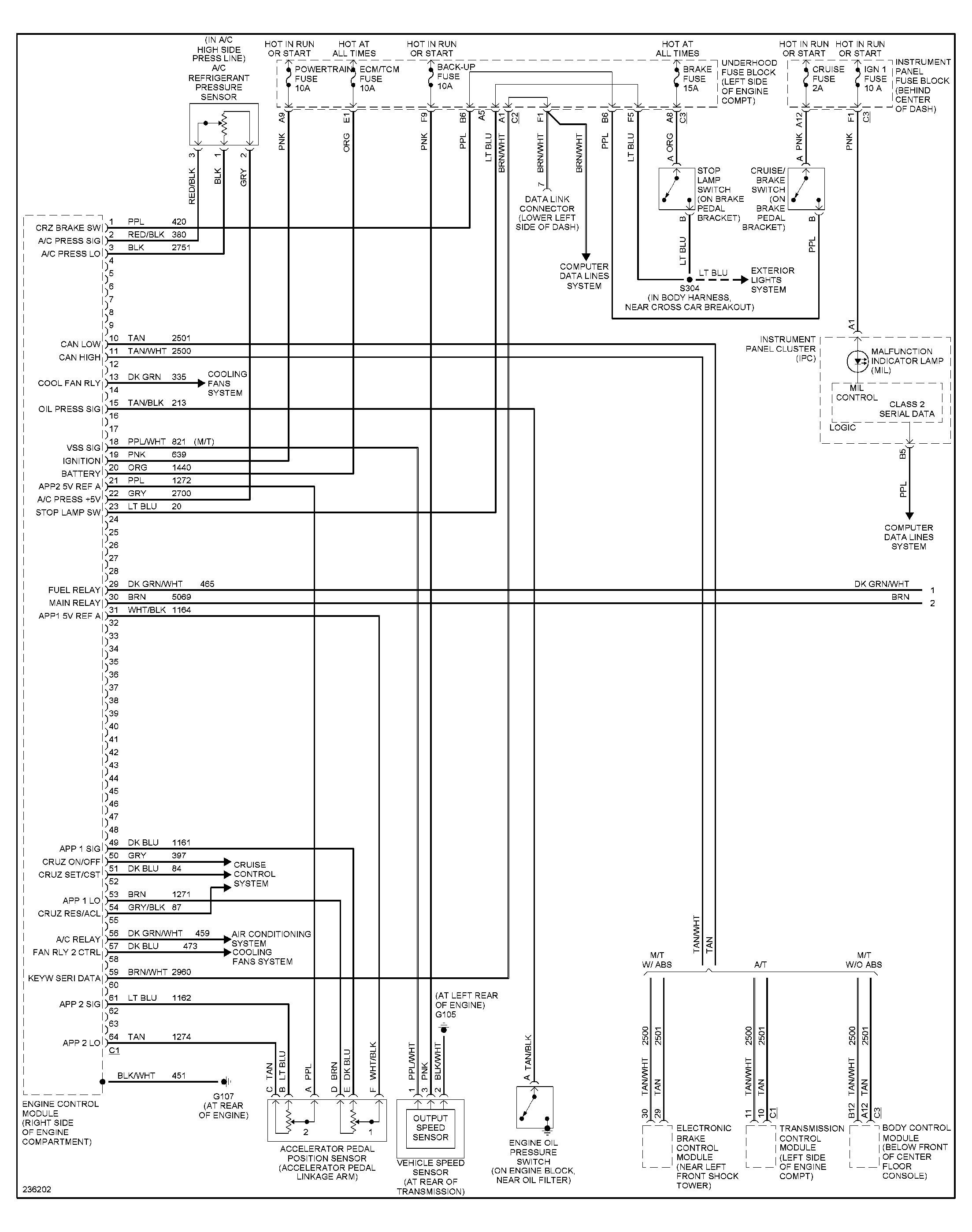 Ford Transit Custom Schaltplan