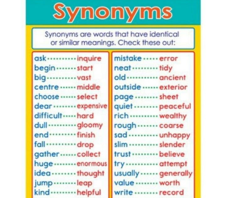 50 Examples Synonyms