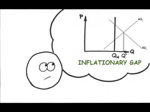 Economics Blog: What is Fiscal Policy?,igcse notes