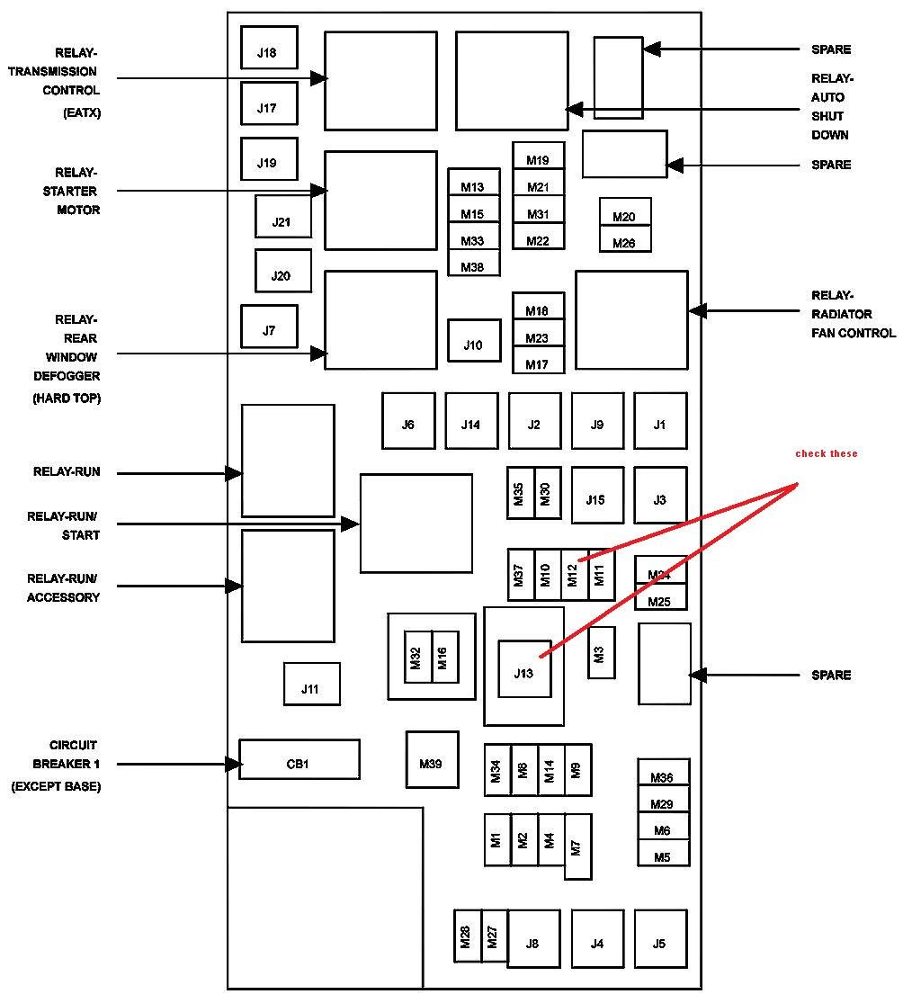 [DIAGRAM] 2008 Jeep Liberty Fuse Diagram FULL Version HD