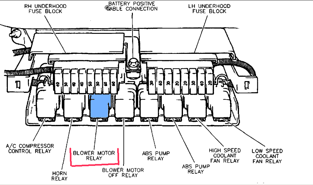 1990 Oldsmobile 98 Wiring Diagram