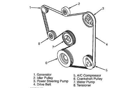 Wiring Diagram: 31 2000 Ford Focus Belt Diagram