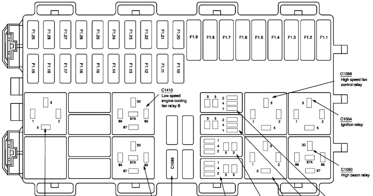 [DIAGRAM] Fiat Scudo Fuse Box Layout Diagram