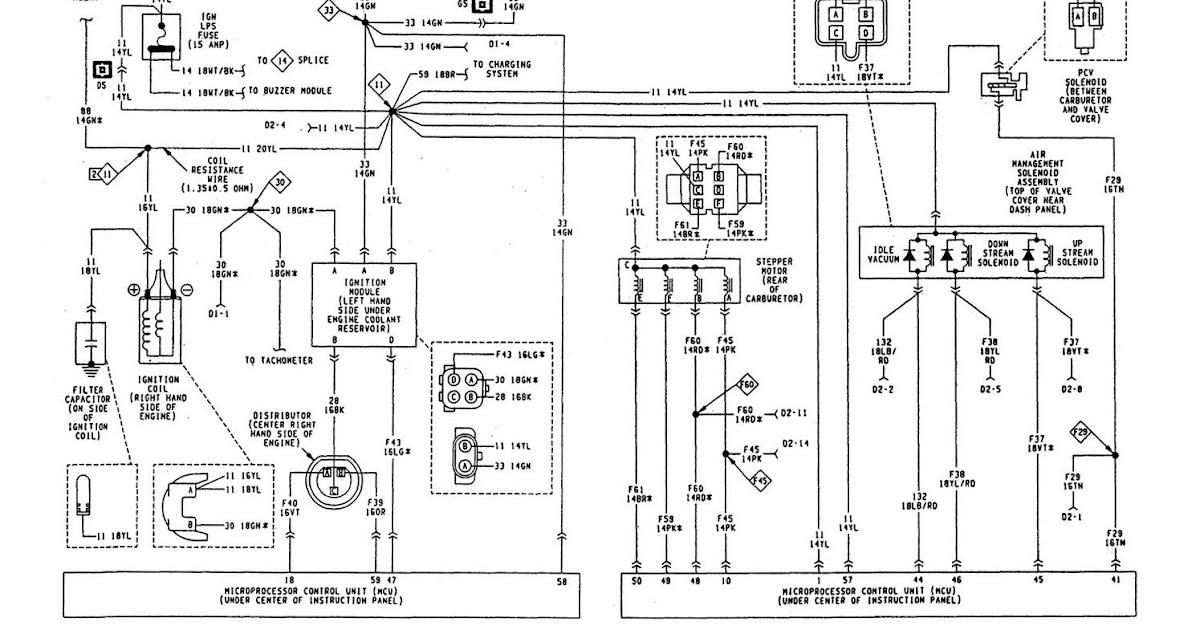 Jeep Wrangler Tj Wiring Diagram : 99 Jeep Tj Wiring