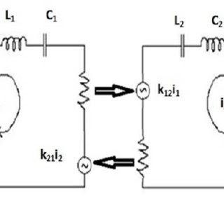 Gunn Diode Schematic Diagram