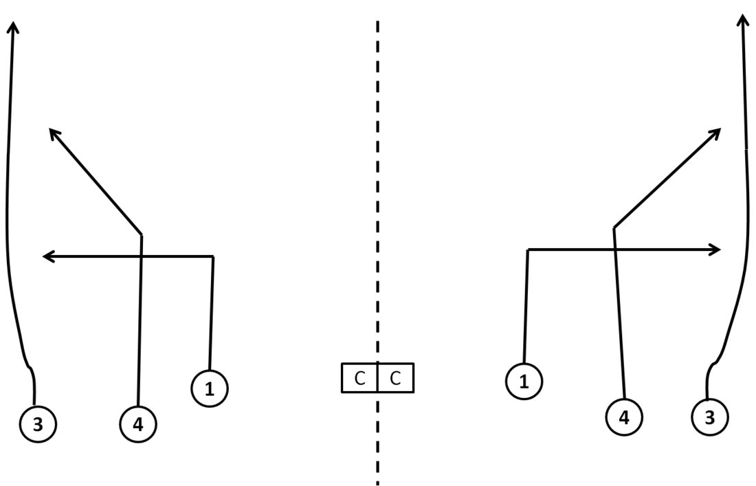 Basic Offensive Football Plays