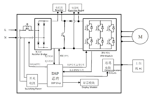 [DIAGRAM] Mitsubishi F700 Inverter Wiring Diagram FULL