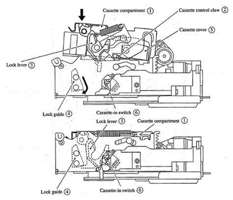 Download PDF Online canon dmc ii mechanical chassis