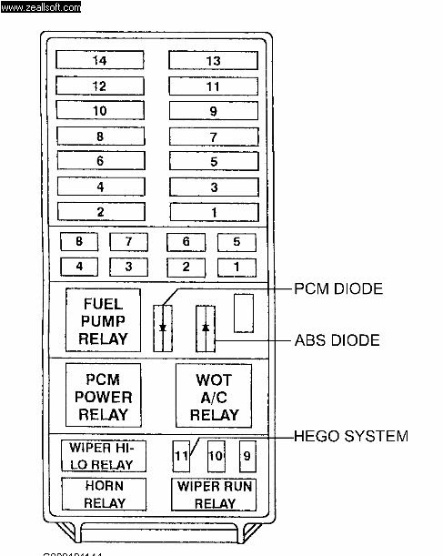 [DIAGRAM] 05 Ford Expedition O2 Sensor Wiring Diagram FULL