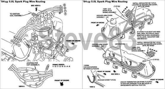 1994 Ford F150 Wiring Diagram
