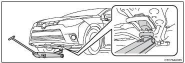 Toyota Corolla Jack Location