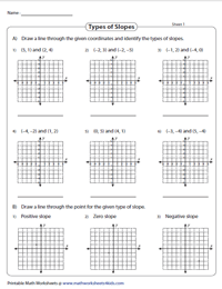 Scientific Methods Worksheet 1 Graphing Practice Answers