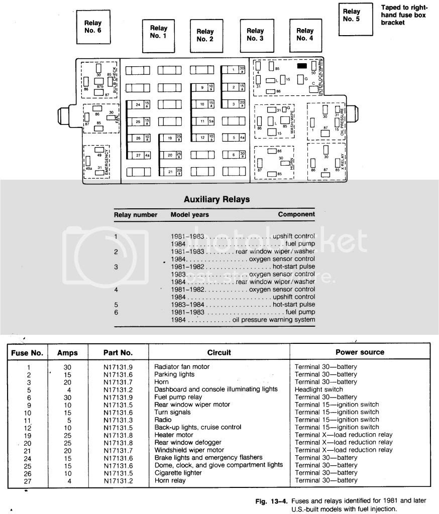 Ford Focu Mk2 1999 2007 Fuse Box Diagram Eu Version