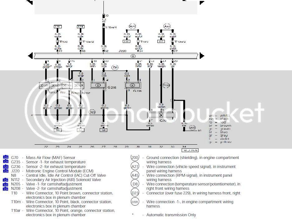 RB25 MAF WIRING DIAGRAM - Auto Electrical Wiring Diagram