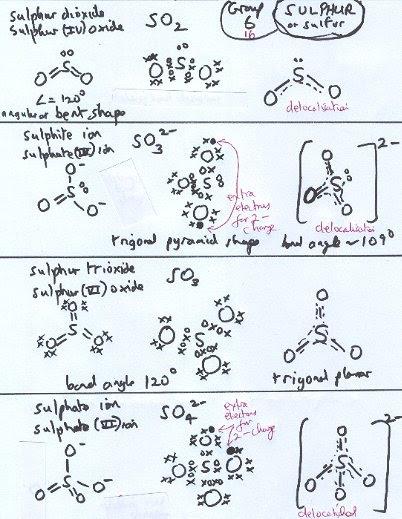 So2 Lewis Dot : lewis, Lewis, Diagram, Drivenhelios