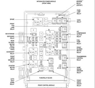 2008 Cadillac Fuse Diagram