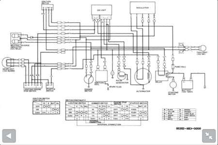 HOW TO Read Aprilia Sx 50 Wiring Diagram