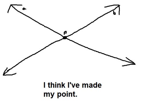 MAT 157 Geometry Blog: June 2013