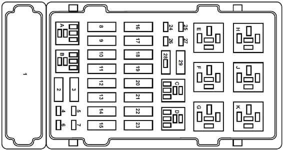 Econoline Fuse Box Diagram
