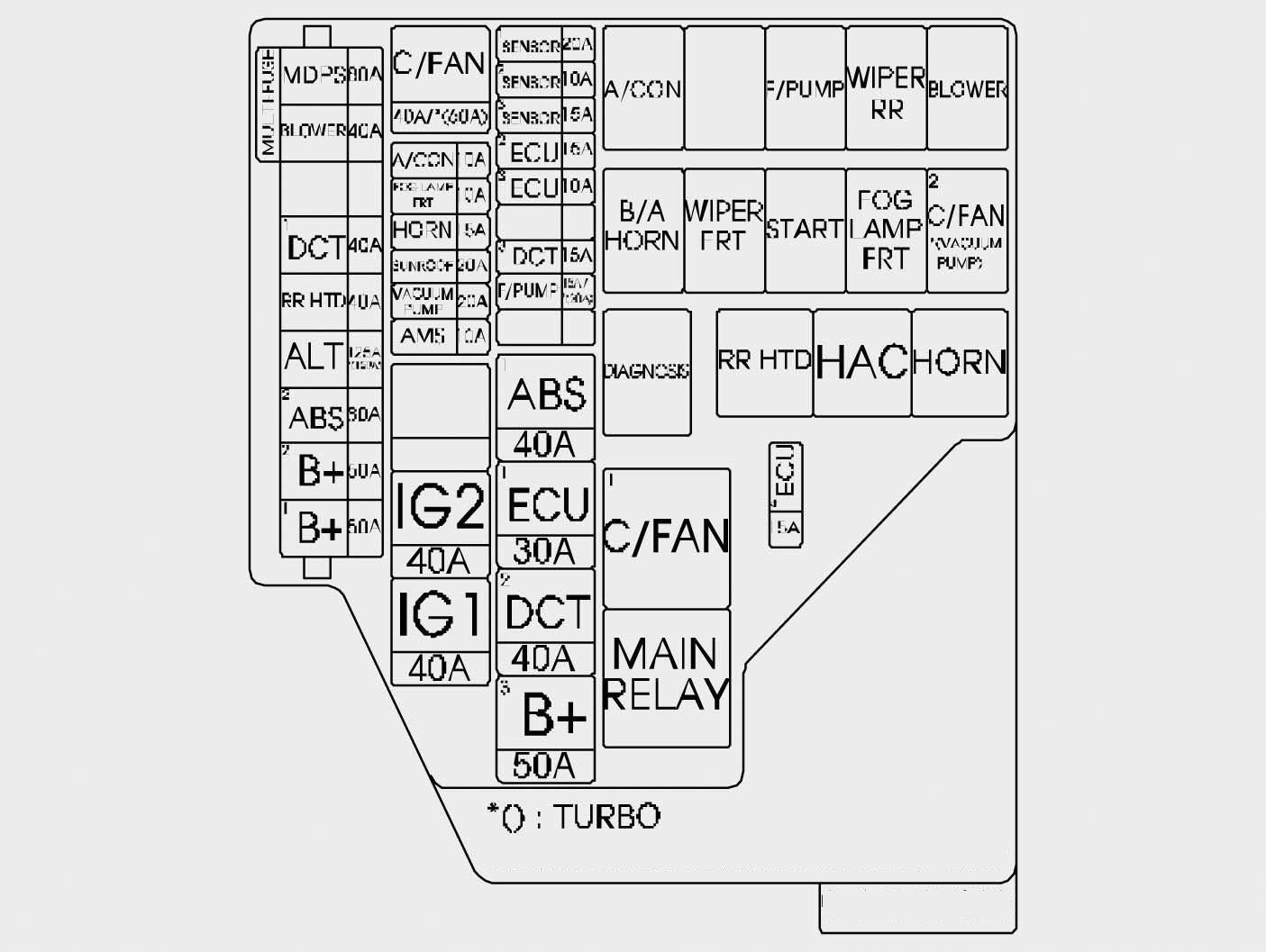 2012 Hyundai Veloster Fuse Diagram