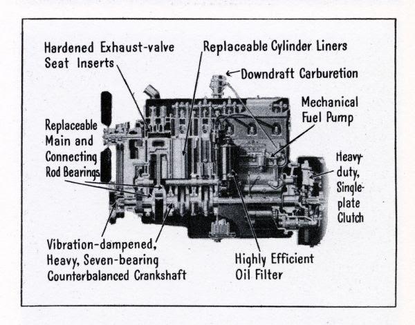 Mack Truck Engine Diagram : MACK Trucks Engine Factory
