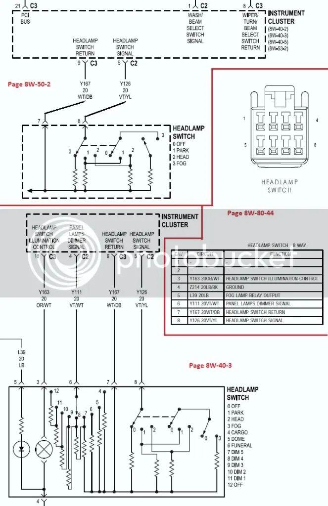 Stromlaufplan Renault Trafic