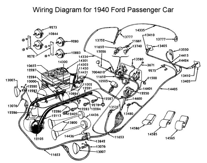 Wiring Diagram PDF: 1940 Ford Wiring Diagram Manual