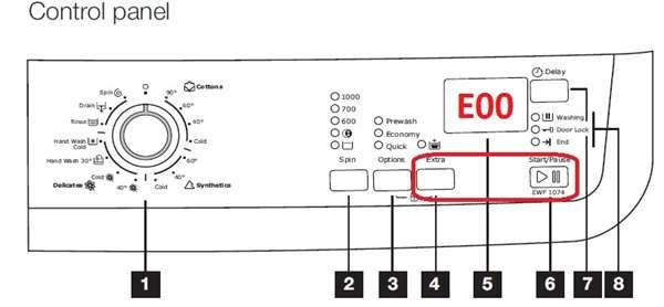Electrolux Washing Machine E10 Code