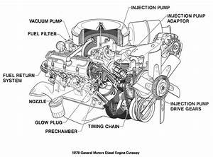 1968 Buick 350 Engine Diagram / Looking To Find The Vacuum