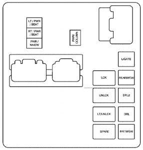 GMC Acadia 2009 2010 fuse box diagram Auto Genius