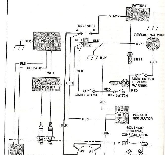 10+ Wiring Diagram For A 2002 Club Car Golf Cart