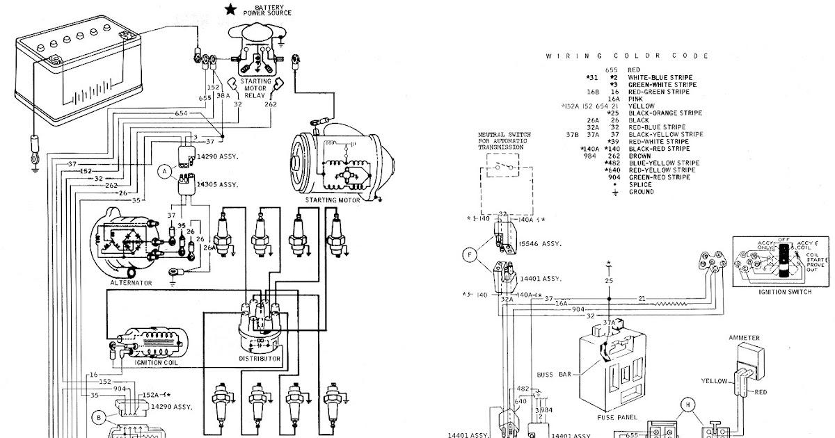 Wiring Diagram Ford Mustang 1968
