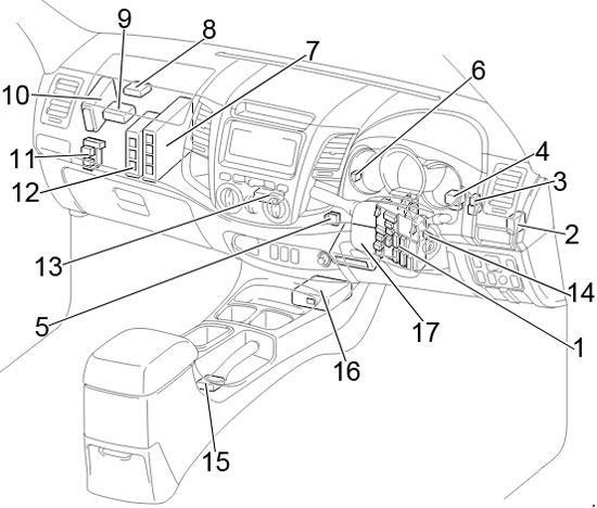 BEST PDF Toyota Innova Fuse Box Diagram