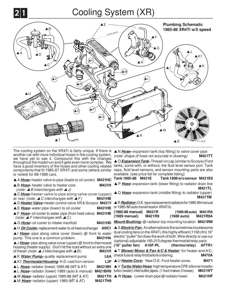 Merkur Wiring Diagram
