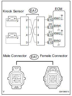 Toyota Sienna Knock Sensor