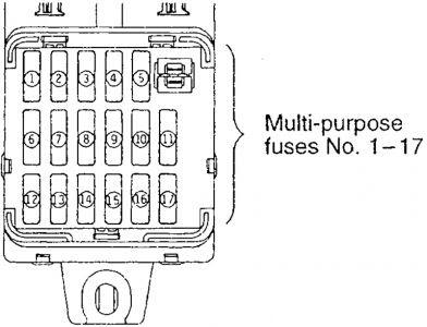 Fuse Diagram 1999 Mitsubishi Eclipse Spyder
