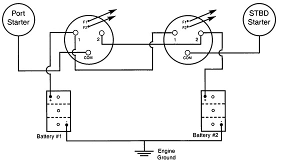 Marine Battery Disconnect Switch Wiring : Inline