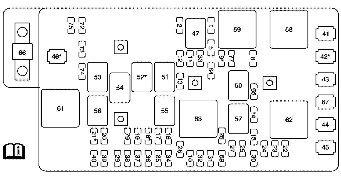 hight resolution of 2004 gmc fuse panel diagram