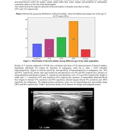 characterization of malignant solid thyroid nodules by pages 1 [ 1273 x 1800 Pixel ]